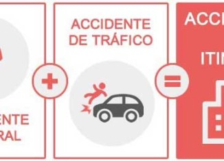 accidente trafico laboral