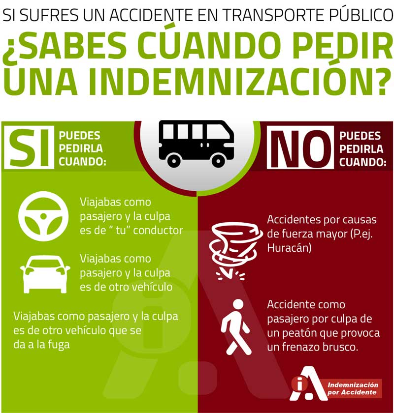 infografia de indemnizacion por accidente en transporte publico