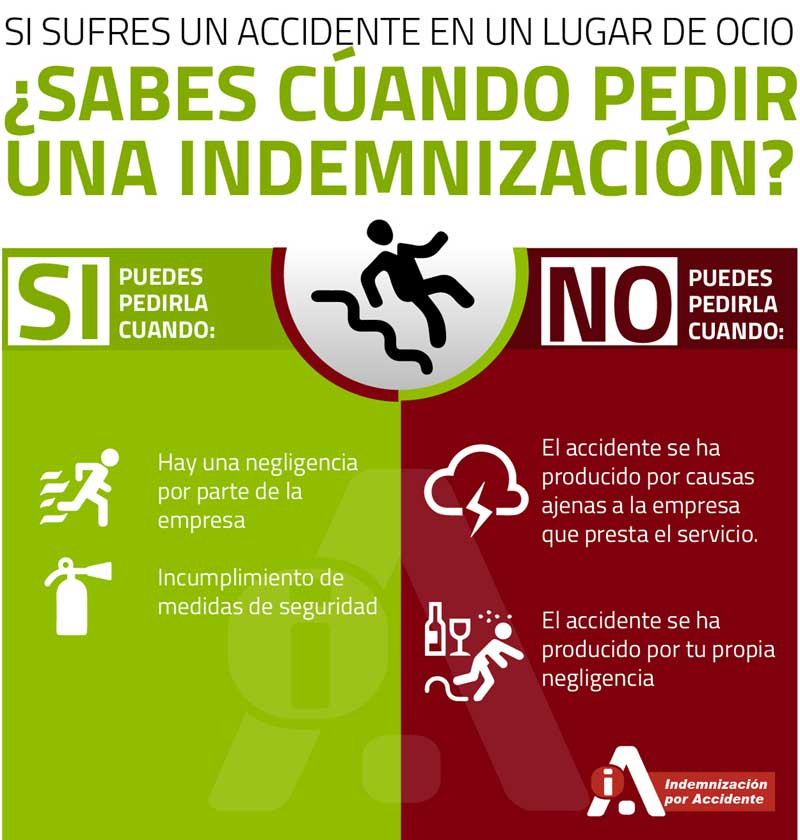 infografia indemnizacion accidente en lugar de ocio